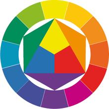 De kleurencirkel van Itten
