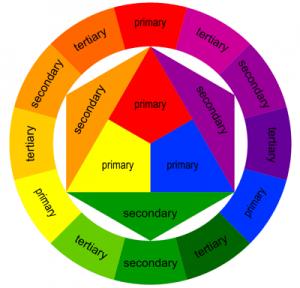 Gebruik van het kleurenwiel om de juiste kleuren lint te kiezen